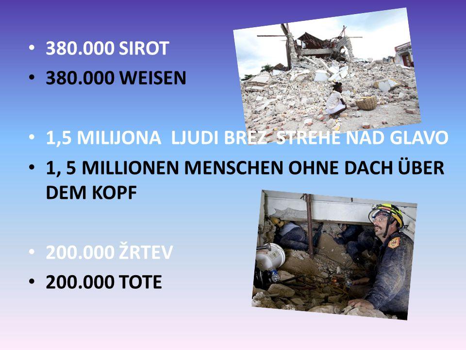 380.000 SIROT 380.000 WEISEN 1,5 MILIJONA LJUDI BREZ STREHE NAD GLAVO 1, 5 MILLIONEN MENSCHEN OHNE DACH ÜBER DEM KOPF 200.000 ŽRTEV 200.000 TOTE