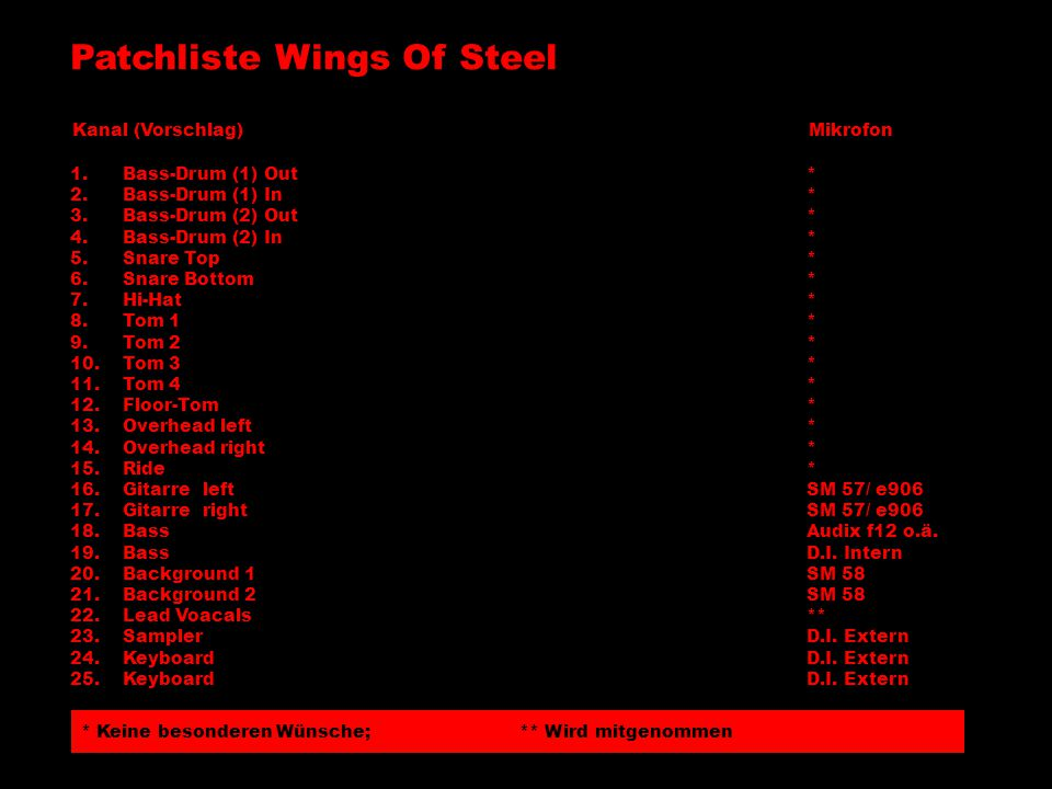 Patchliste Wings Of Steel Kanal (Vorschlag)Mikrofon 1.Bass-Drum (1) Out* 2.Bass-Drum (1) In* 3.Bass-Drum (2) Out* 4.Bass-Drum (2) In* 5.Snare Top* 6.S