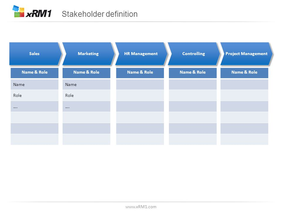 www.xRM1.com Stakeholder definition Name & Role Name Role ….