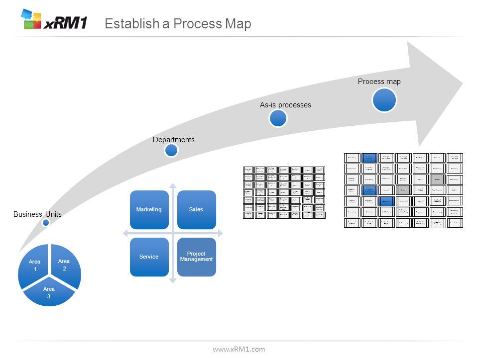 www.xRM1.com Establish a Process Map Business Units Departments As-is processes Process map Area 2 Area 3 Area 1 MarketingSalesService Project Management Entwicklu ng Aquisitio n/ Vertrieb Auftrags- realisieru ng Leistungs- erstellung Beschaffu ng Finanzen Bonitäts- prüfung Investitio nen Vertriebs- planung Auftrags- bearbeitu ng Produktio n Rechnung s- stellung Kontierun g Recruiting Standardi -sierung Zielplanu ng Kalkulatio n Qualitäts- kontrolle LagerungEinkauf Instant- haltung Produkt- entwurf Versand Personal- beschaffu ng Controlli ng Bestellun g Wartung Audits Marketin g Kommuni -kation Angebots- erstellung Fakturier ung Kunden- stammda ten Finanz- planung Reklamati ons- abwicklu ng Reporting Forderun gs- überwach ung Buchhalt ung Service Reparatu ren Bilanzieru ng Entwicklu ng neuer Produkte Resource n- planung Stammda ten- pflege Neukund en- aquise Archivier ung Ersatzteil- beschaffu ng Kundend aten Weiterbil dung Entwicklung Aquisition/ Vertrieb Auftrags- realisierung Leistungs- erstellung BeschaffungFinanzen Bonitäts- prüfung Investitionen Vertriebs- planung Auftrags- bearbeitung Produktion Rechnungs- stellung KontierungRecruiting Standardi- sierung Zielplanung Kalkulation Qualitäts- kontrolle LagerungEinkauf Instant- haltung Produkt- entwurf Versand Personal- beschaffung Controlling BestellungWartung Audits Marketing Kommuni- kation Angebots- erstellung Fakturierung Kunden- stammdaten Finanz-planung Reklamations- abwicklung Reporting Forderungs- überwachung Buchhaltung Service ReparaturenBilanzierung Entwicklung neuer Produkte Resourcen- planung Stammdaten- pflege Neukunden- aquise Archivierung Ersatzteil- beschaffung Kundendaten Weiterbildung
