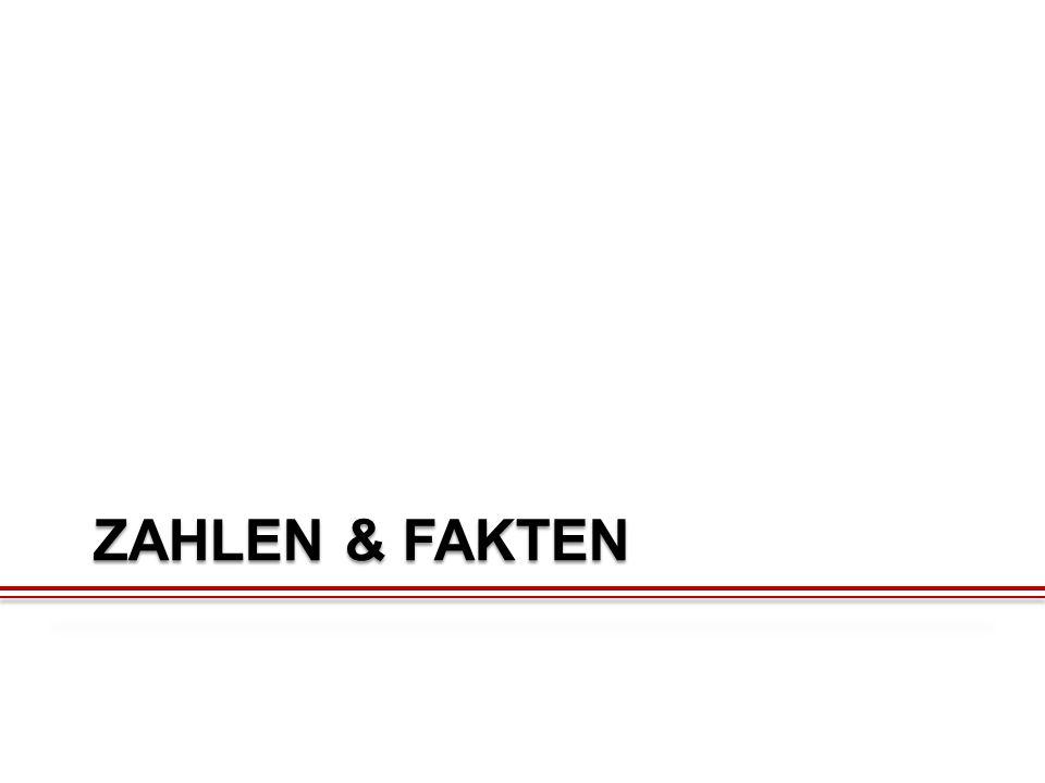 ZAHLEN & FAKTEN