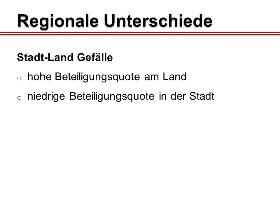 Regionale Unterschiede Stadt-Land Gefälle o hohe Beteiligungsquote am Land o niedrige Beteiligungsquote in der Stadt