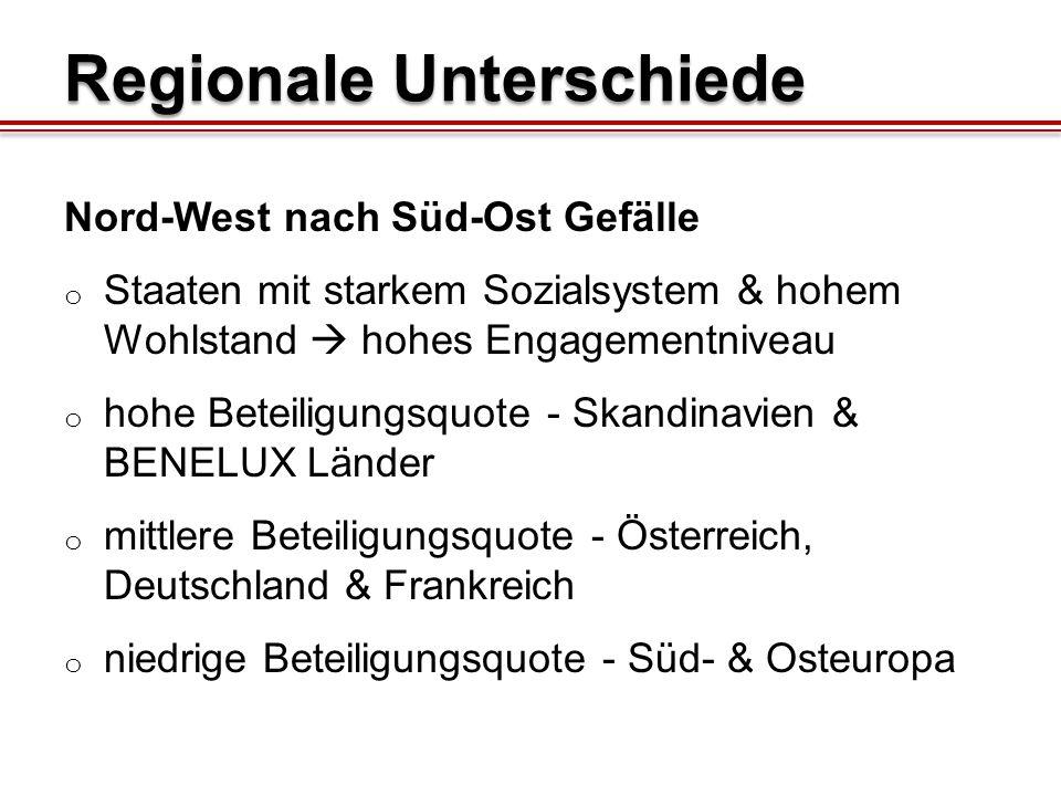 Regionale Unterschiede Nord-West nach Süd-Ost Gefälle o Staaten mit starkem Sozialsystem & hohem Wohlstand  hohes Engagementniveau o hohe Beteiligungsquote - Skandinavien & BENELUX Länder o mittlere Beteiligungsquote - Österreich, Deutschland & Frankreich o niedrige Beteiligungsquote - Süd- & Osteuropa