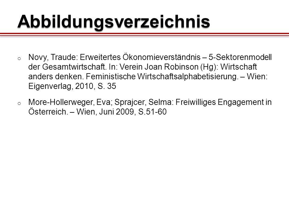 Abbildungsverzeichnis o Novy, Traude: Erweitertes Ökonomieverständnis – 5-Sektorenmodell der Gesamtwirtschaft.