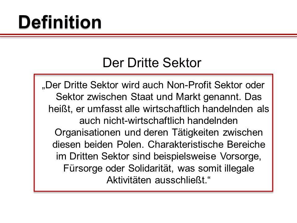 """Definition """"Der Dritte Sektor wird auch Non-Profit Sektor oder Sektor zwischen Staat und Markt genannt."""