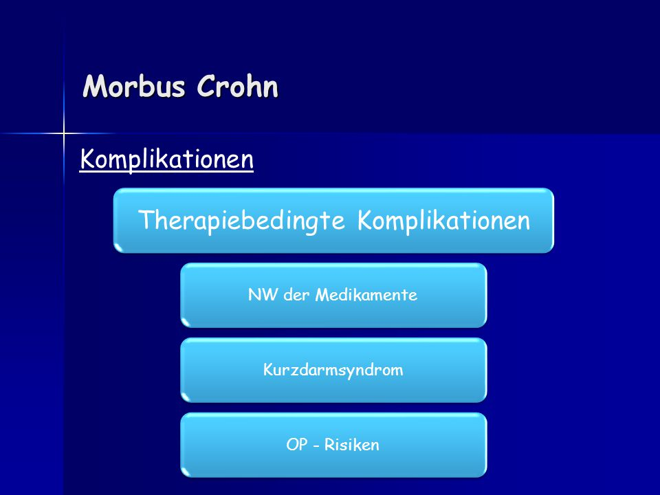 Morbus Crohn Komplikationen Therapiebedingte Komplikationen NW der MedikamenteKurzdarmsyndromOP - Risiken