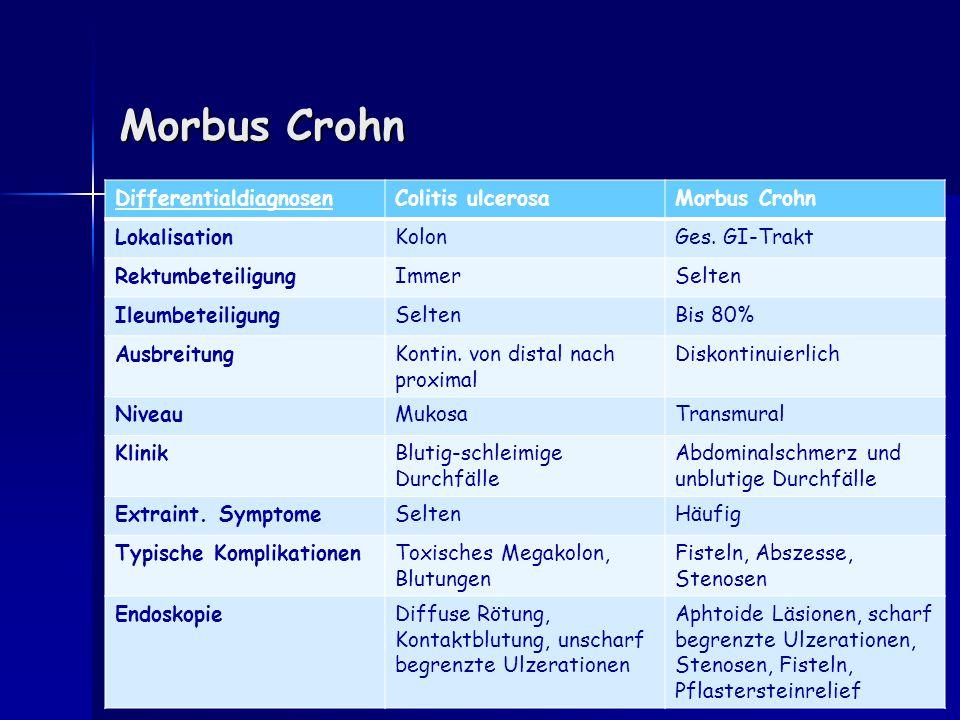 Morbus Crohn DifferentialdiagnosenColitis ulcerosaMorbus Crohn LokalisationKolonGes. GI-Trakt RektumbeteiligungImmerSelten IleumbeteiligungSeltenBis 8