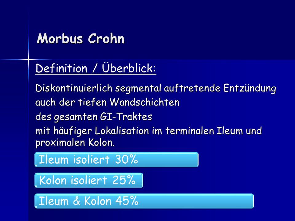 """Morbus Crohn GI-Symptome : Abdominalschmerzen Durchfälle (meist unblutig!) Flatulenz """"Appendicits-Symptome Klinischer Ablauf:"""