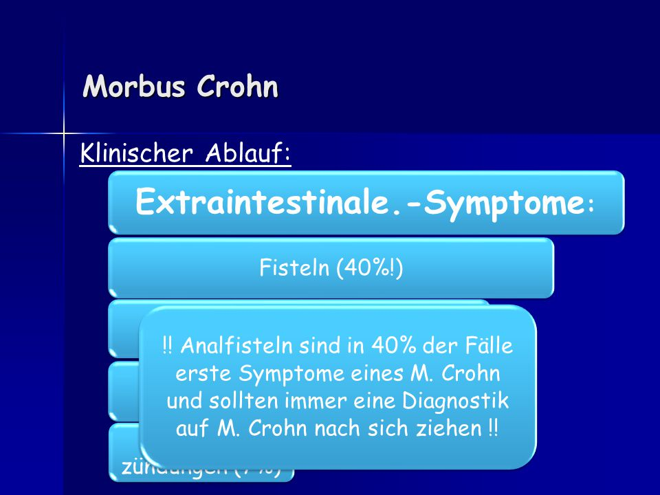 Morbus Crohn Extraintestinale.-Symptome : Klinischer Ablauf: Fisteln (40%!) Anorektale Abszesse (25%) Gelenkprobleme (20%) Augenent- zündungen (7%) !!