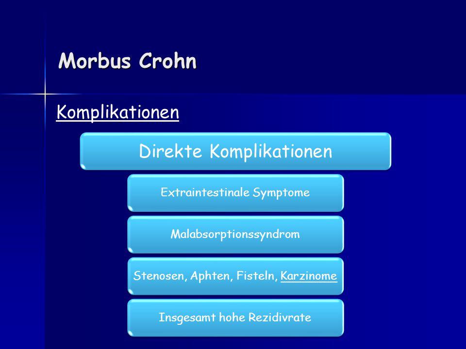 Morbus Crohn Komplikationen Direkte Komplikationen Extraintestinale SymptomeMalabsorptionssyndromStenosen, Aphten, Fisteln, KarzinomeInsgesamt hohe Re