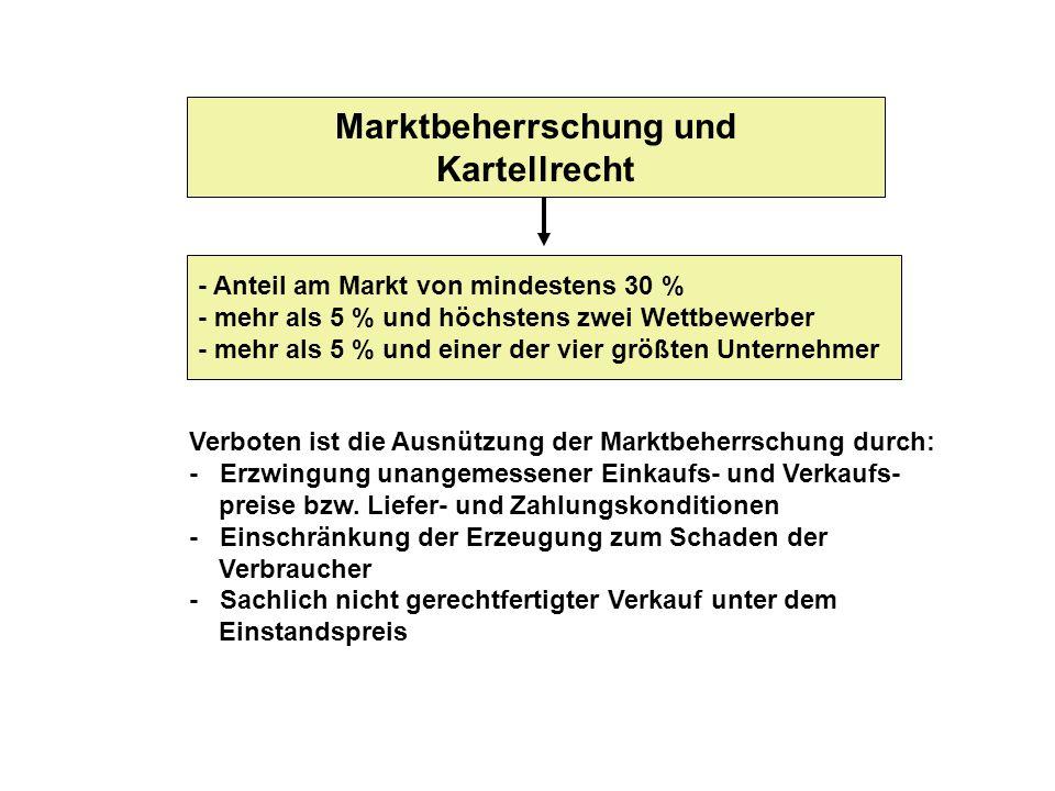 Marktbeherrschung und Kartellrecht - Anteil am Markt von mindestens 30 % - mehr als 5 % und höchstens zwei Wettbewerber - mehr als 5 % und einer der v