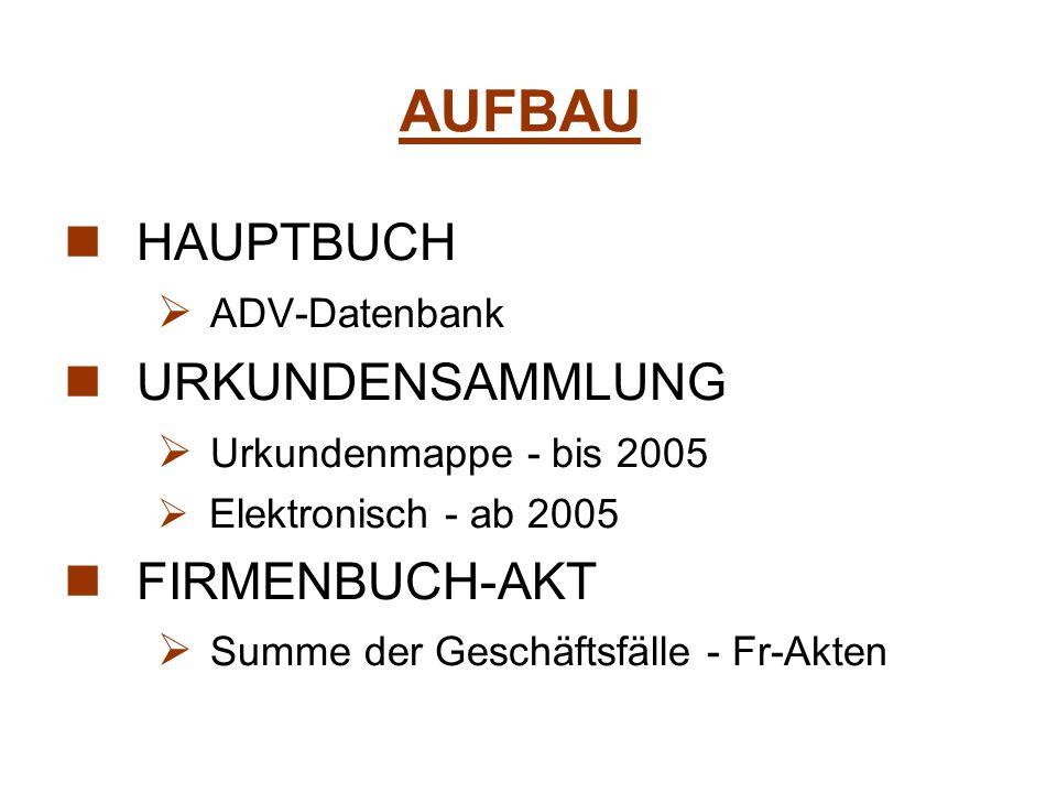 AUFBAU HAUPTBUCH  ADV-Datenbank URKUNDENSAMMLUNG  Urkundenmappe - bis 2005  Elektronisch - ab 2005 FIRMENBUCH-AKT  Summe der Geschäftsfälle - Fr-A