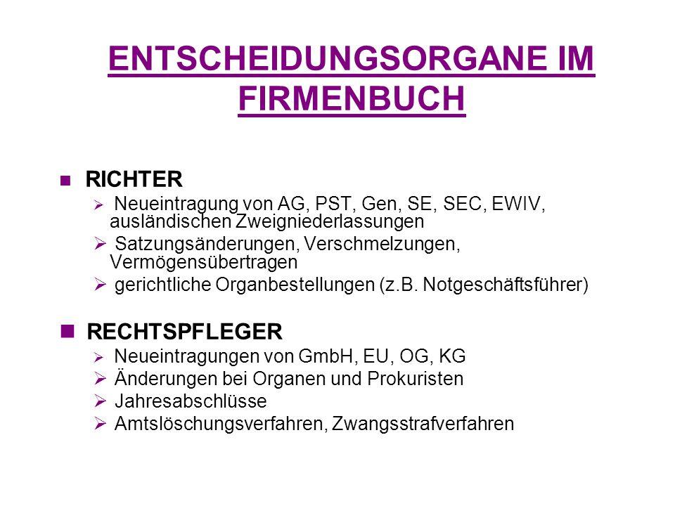 ENTSCHEIDUNGSORGANE IM FIRMENBUCH RICHTER  Neueintragung von AG, PST, Gen, SE, SEC, EWIV, ausländischen Zweigniederlassungen  Satzungsänderungen, Ve