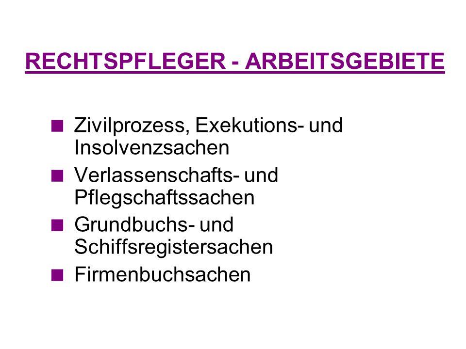 RECHTSPFLEGER - ARBEITSGEBIETE  Zivilprozess, Exekutions- und Insolvenzsachen  Verlassenschafts- und Pflegschaftssachen  Grundbuchs- und Schiffsreg