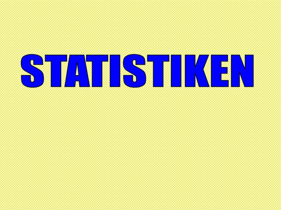 STATISTIK Protokollierte Firmen in Österreich nach Firmenbuchgerichten Stand 1.1.2010