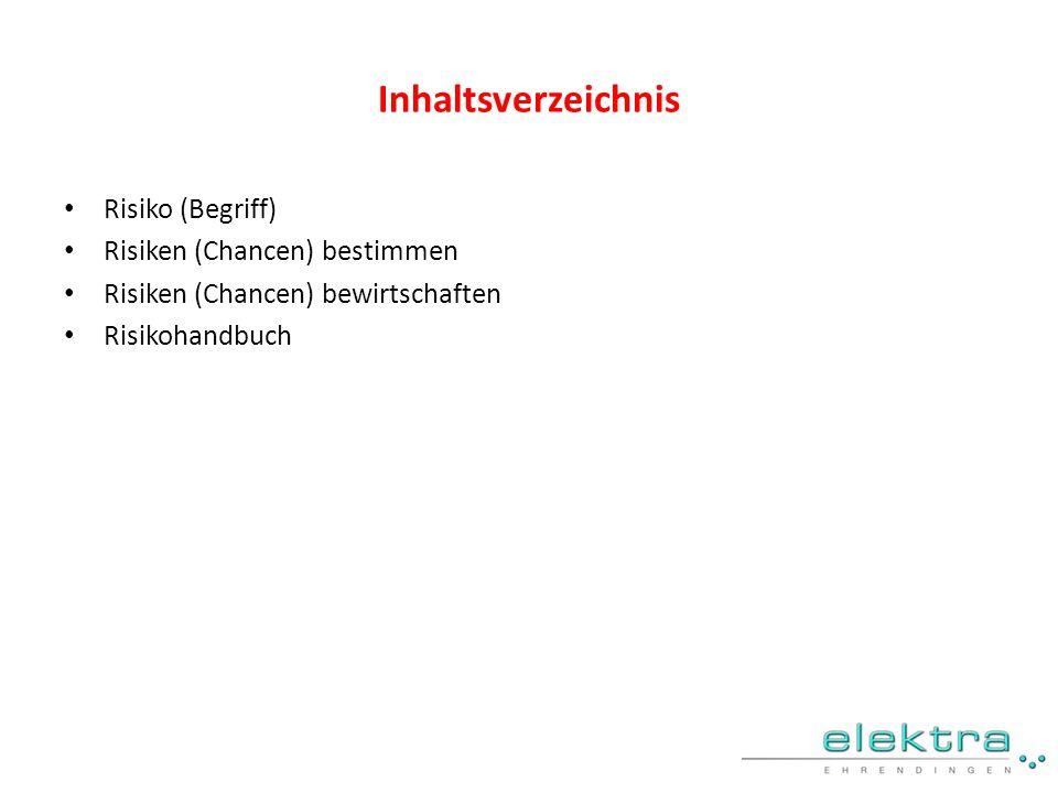Inhaltsverzeichnis Risiko (Begriff) Risiken (Chancen) bestimmen Risiken (Chancen) bewirtschaften Risikohandbuch