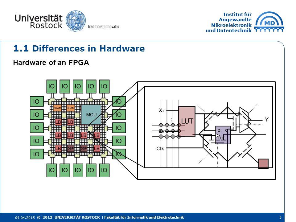 Institut für Angewandte Mikroelektronik und Datentechnik Institut für Angewandte Mikroelektronik und Datentechnik 1.1 Differences in Hardware 04.04.2015 3© 2013 UNIVERSITÄT ROSTOCK | Fakultät für Informatik und Elektrotechnik Hardware of an FPGA