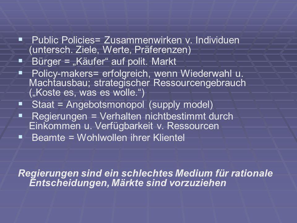 """  Public Policies= Zusammenwirken v. Individuen (untersch. Ziele, Werte, Präferenzen)   Bürger = """"Käufer"""" auf polit. Markt   Policy-makers= erfo"""