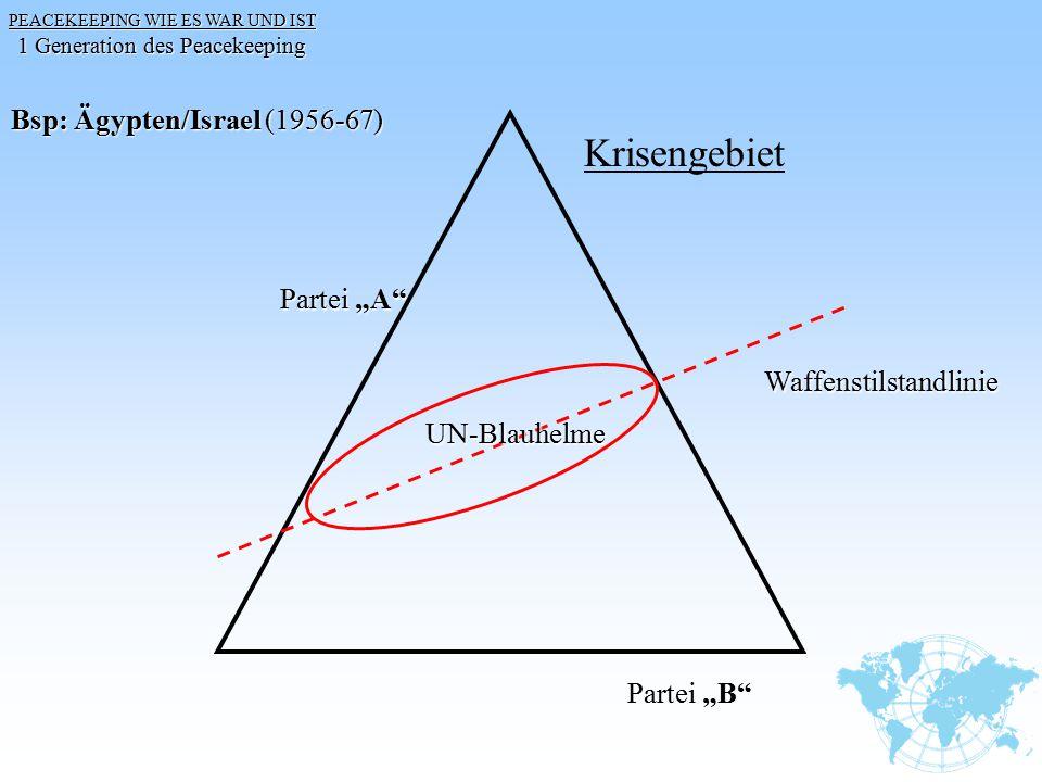 """Bsp: Ägypten/Israel (1956-67) Krisengebiet UN-Blauhelme Partei """"A"""" Partei """"B"""" Waffenstilstandlinie PEACEKEEPING WIE ES WAR UND IST PEACEKEEPING WIE ES"""