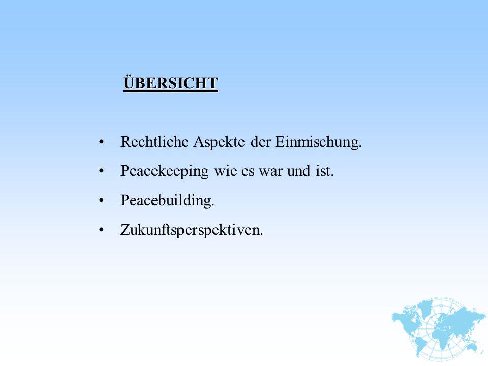 ÜBERSICHT Rechtliche Aspekte der Einmischung. Peacekeeping wie es war und ist. Peacebuilding. Zukunftsperspektiven.