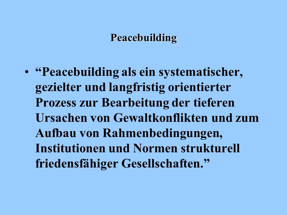 """Peacebuilding """"Peacebuilding als ein systematischer, gezielter und langfristig orientierter Prozess zur Bearbeitung der tieferen Ursachen von Gewaltko"""