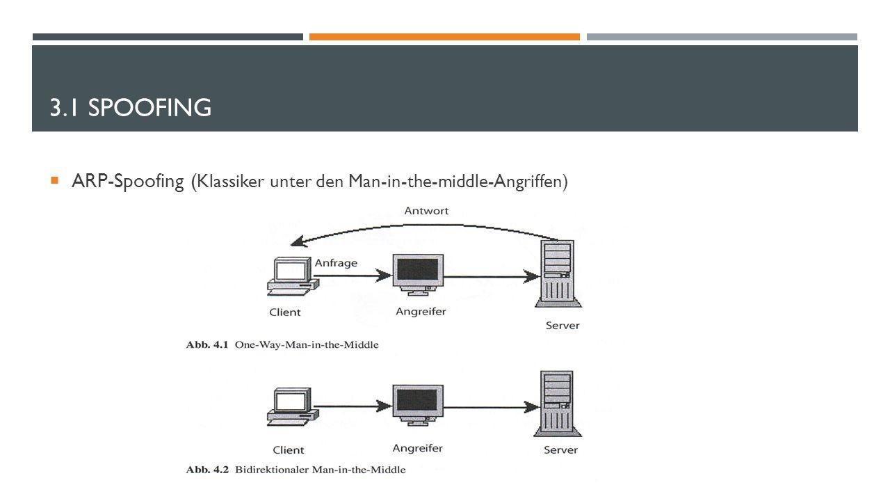 3.1 SPOOFING  ARP  Adress Resolution Protocol vermittelt zwischen Ethernet und IP  Eines der am Weitesten verbreiteten Protokolle  ARP-Spoofing zwei Varianten:  Variante 1: alle x Sekunden ARP-Reply-Pakete senden  generiert viel Traffic  Variante 2: einzelnes gespooftes ARP-Reply-Paket
