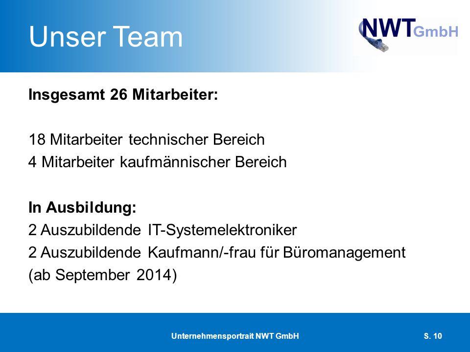 Unser Team Insgesamt 26 Mitarbeiter: 18 Mitarbeiter technischer Bereich 4 Mitarbeiter kaufmännischer Bereich In Ausbildung: 2 Auszubildende IT-Systeme