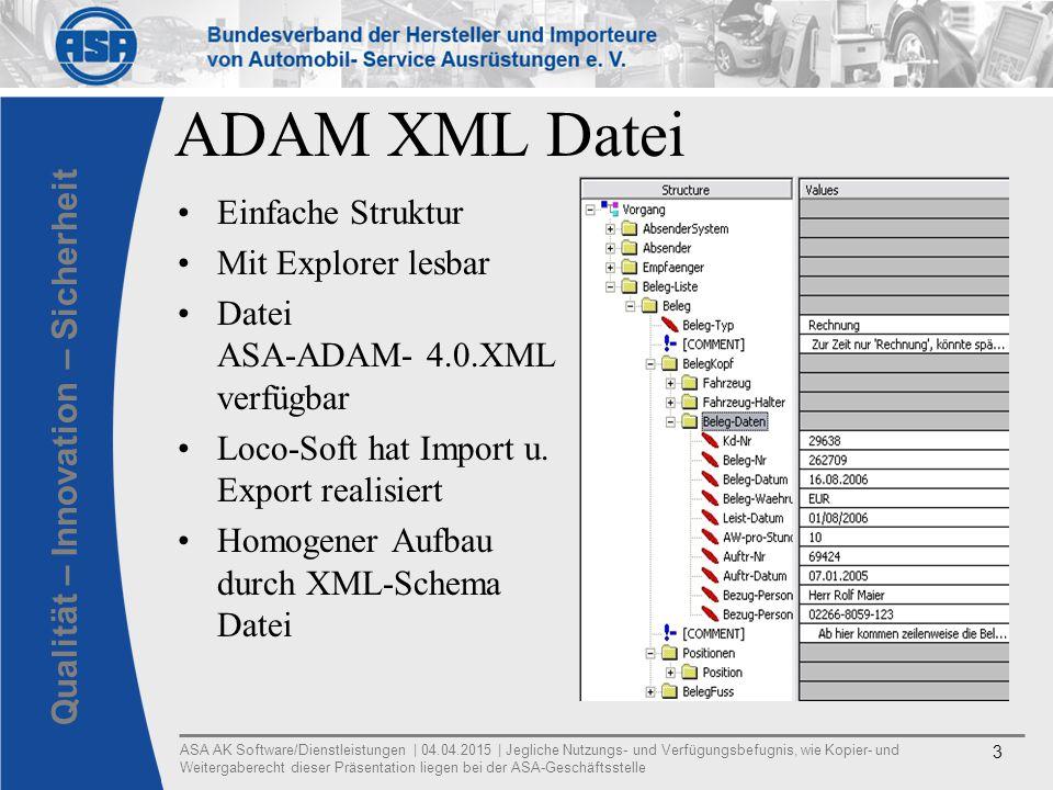 ASA AK Software/Dienstleistungen | 04.04.2015 | Jegliche Nutzungs- und Verfügungsbefugnis, wie Kopier- und Weitergaberecht dieser Präsentation liegen bei der ASA-Geschäftsstelle 3 Qualität – Innovation – Sicherheit ADAM XML Datei Einfache Struktur Mit Explorer lesbar Datei ASA-ADAM- 4.0.XML verfügbar Loco-Soft hat Import u.