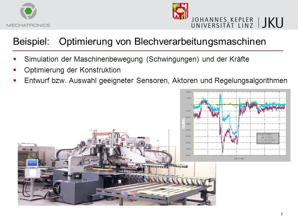 5 Beispiel: Optimierung von Blechverarbeitungsmaschinen  Simulation der Maschinenbewegung (Schwingungen) und der Kräfte  Optimierung der Konstruktio
