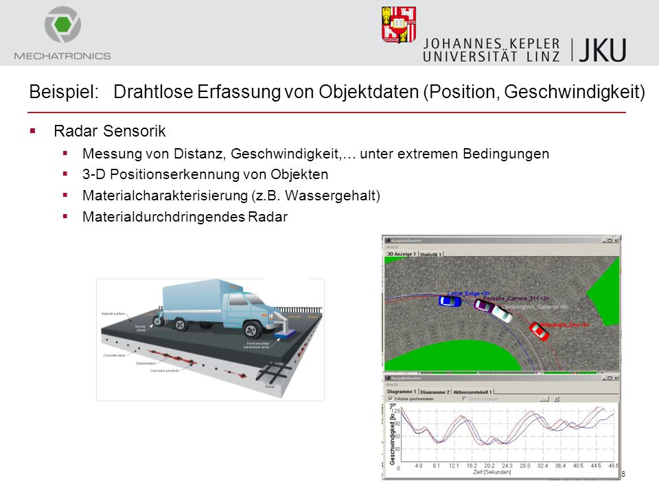 6 Beispiel: Drahtlose Erfassung von Objektdaten (Position, Geschwindigkeit)  Radar Sensorik  Messung von Distanz, Geschwindigkeit,… unter extremen B
