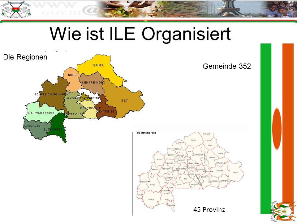 Wie ist ILE Organisiert 45 Provinz Die Regionen Gemeinde 352