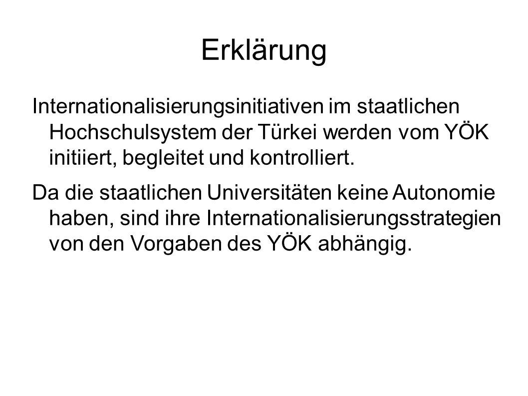 Erklärung Internationalisierungsinitiativen im staatlichen Hochschulsystem der Türkei werden vom YÖK initiiert, begleitet und kontrolliert. Da die sta