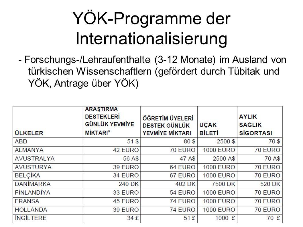 YÖK-Programme der Internationalisierung - Forschungs-/Lehraufenthalte (3-12 Monate) im Ausland von türkischen Wissenschaftlern (gefördert durch Tübitak und YÖK, Antrage über YÖK)