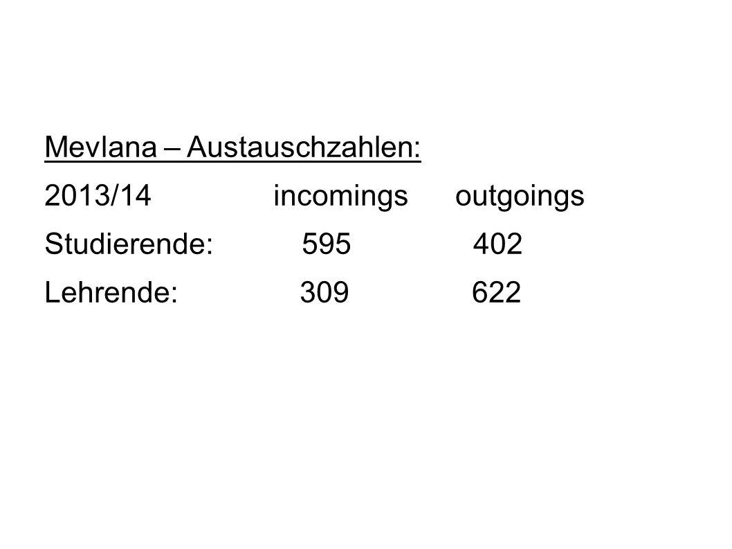 Mevlana – Austauschzahlen: 2013/14 incomings outgoings Studierende: 595 402 Lehrende: 309 622