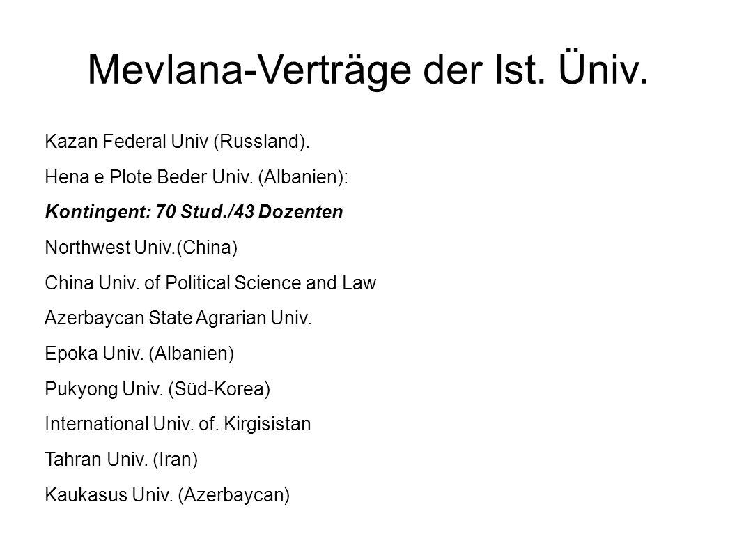 Mevlana-Verträge der Ist. Üniv. Kazan Federal Univ (Russland). Hena e Plote Beder Univ. (Albanien): Kontingent: 70 Stud./43 Dozenten Northwest Univ.(C
