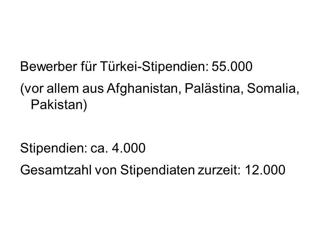 Bewerber für Türkei-Stipendien: 55.000 (vor allem aus Afghanistan, Palästina, Somalia, Pakistan) Stipendien: ca. 4.000 Gesamtzahl von Stipendiaten zur