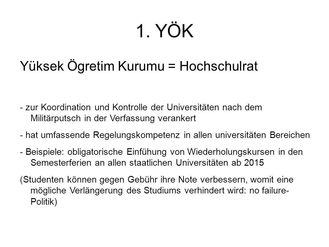 1. YÖK Yüksek Ögretim Kurumu = Hochschulrat - zur Koordination und Kontrolle der Universitäten nach dem Militärputsch in der Verfassung verankert - ha