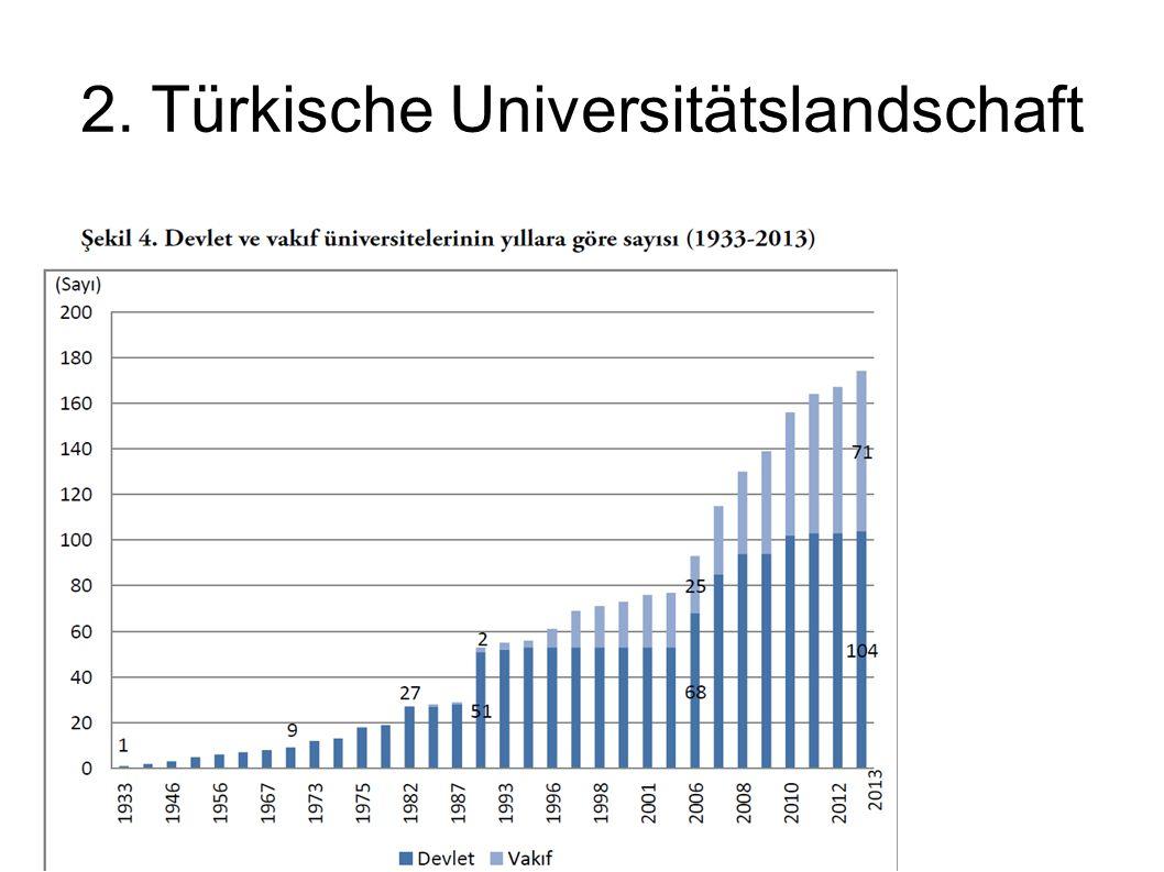 2. Türkische Universitätslandschaft Universitäten in der Türkei: