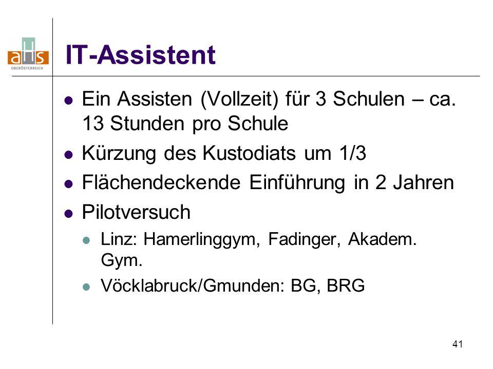 41 IT-Assistent Ein Assisten (Vollzeit) für 3 Schulen – ca.