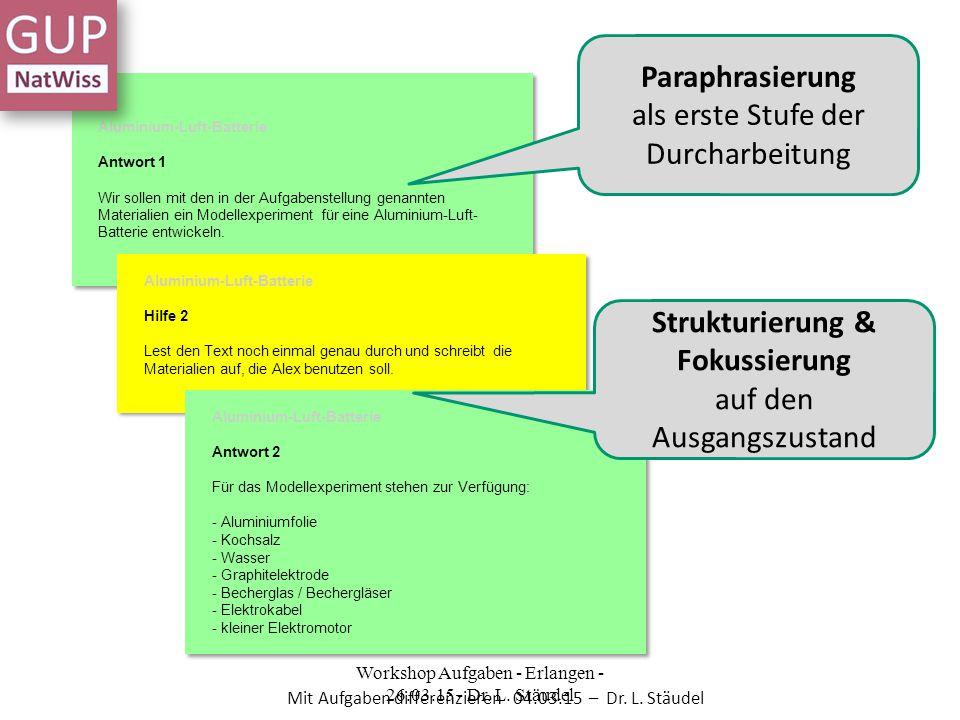 Paraphrasierung als erste Stufe der Durcharbeitung Strukturierung & Fokussierung auf den Ausgangszustand Mit Aufgaben differenzieren 04.03.15 – Dr. L.