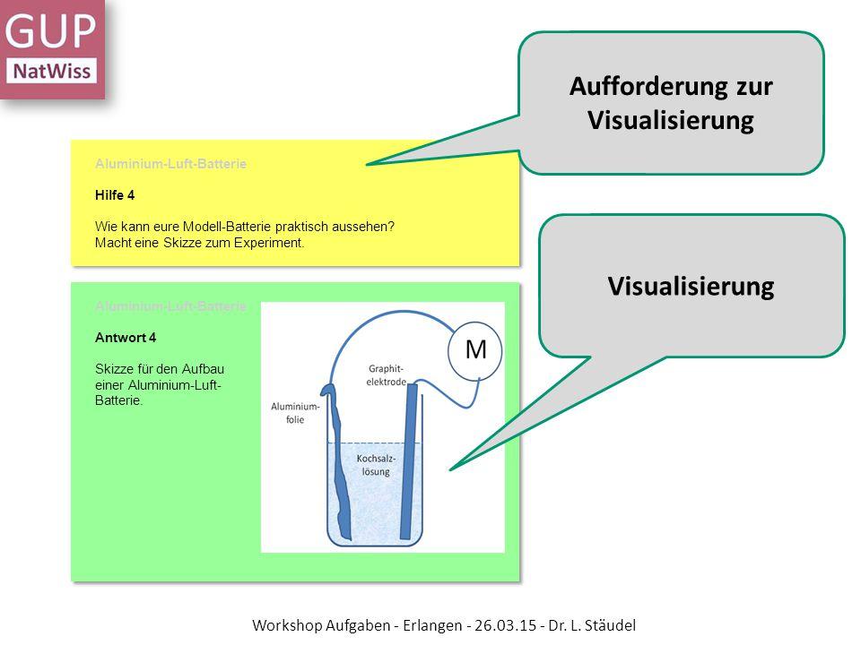 Visualisierung Aufforderung zur Visualisierung Workshop Aufgaben - Erlangen - 26.03.15 - Dr. L. Stäudel