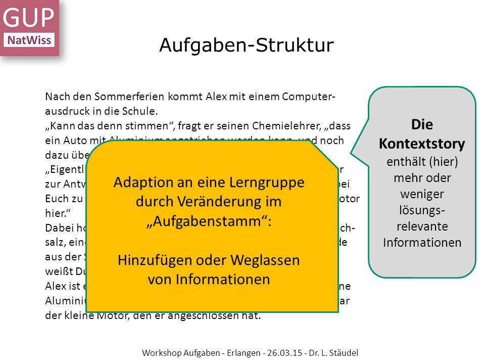 Systematik inhaltlicher und lernstrategischer Lernhilfen Informationsinput Sachbezogen Fokussierung auf den Ausgangszustand Strukturierung Aktivierung / Elaboration Paraphrasierung / Fokussierung a.