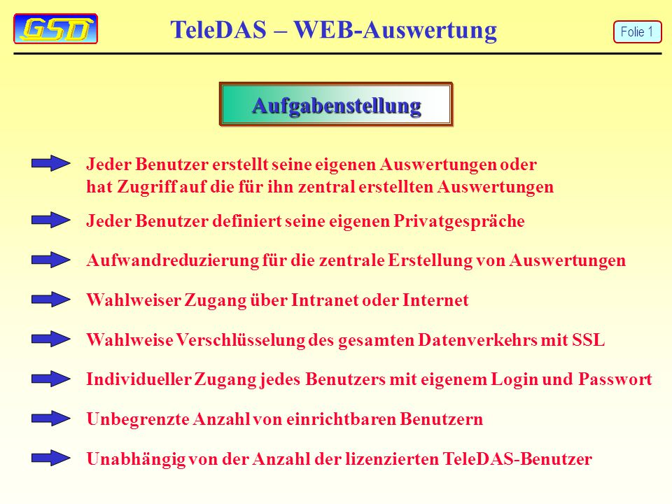 Einrichten eines neuen TeleDAS-Benutzers mit WEB-Zugangsrechten WEB-Passwörter für Orgakonten, NSt und Pin-Nummern einrichten Anmelden des Benutzers durch einen WEB-Browser Administration (die zugewiesene Passwörter ändern) Auswertung auswählen, Grenzen eingeben und Auswertung starten TeleDAS – WEB-Auswertung Neuen Benutzer einrichten, erste Auswertung durchführen Anzuzeigenden Report auswählen und Dateitransfer durchführen Folie 2 Gesprächsart auswählen und zentral erstellte Reports auflisten Warten, bist Auswertung fertig und Report übergeben wird oder