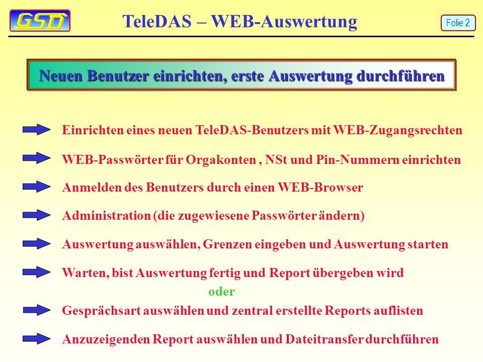 Einrichten eines neuen TeleDAS-Benutzers mit WEB-Zugangsrechten WEB-Passwörter für Orgakonten, NSt und Pin-Nummern einrichten Anmelden des Benutzers d