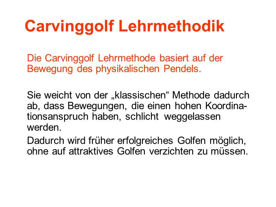 """Carvinggolf Lehrmethodik Die Carvinggolf Lehrmethode basiert auf der Bewegung des physikalischen Pendels. Sie weicht von der """"klassischen"""" Methode dad"""