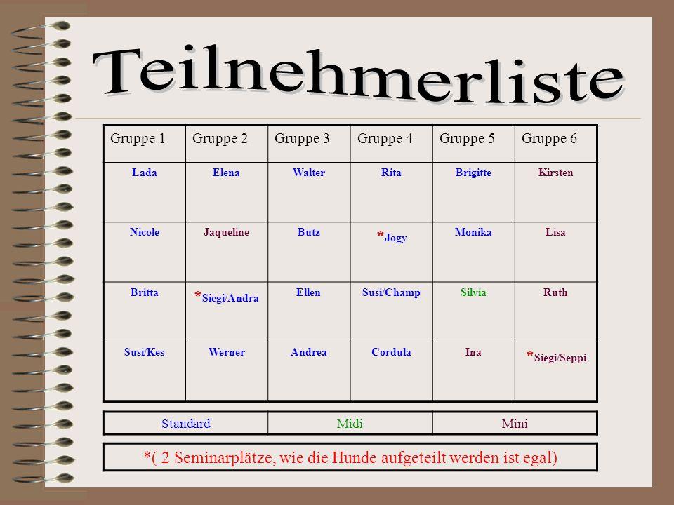 Die Trainer Die Trainer Claudia Himmelsbach Am Mahlensteig 46 72574 Bad Urach Tel.: 0172-7629887 claudia_himmelsbach@online.de Tanja Bauer Mönchstraße