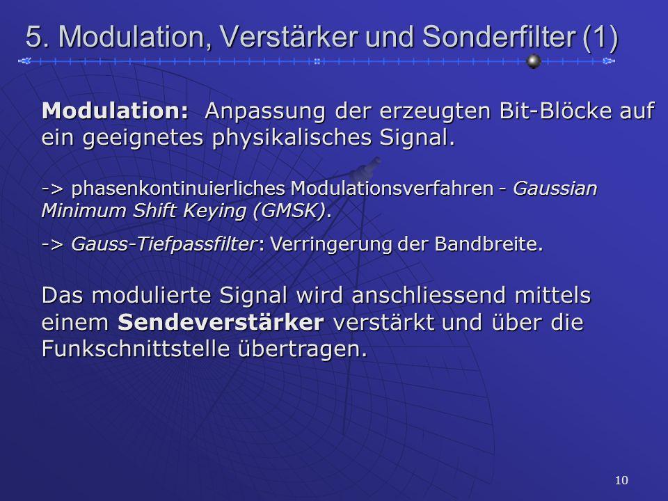 10 5. Modulation, Verstärker und Sonderfilter (1) Modulation: Anpassung der erzeugten Bit-Blöcke auf ein geeignetes physikalisches Signal. -> phasenko