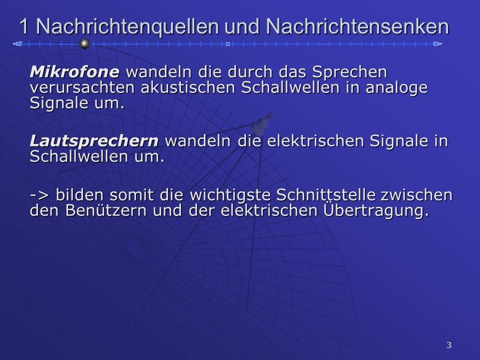 3 1 Nachrichtenquellen und Nachrichtensenken Mikrofone wandeln die durch das Sprechen verursachten akustischen Schallwellen in analoge Signale um. Lau