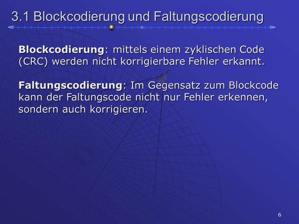6 3.1 Blockcodierung und Faltungscodierung Blockcodierung: mittels einem zyklischen Code (CRC) werden nicht korrigierbare Fehler erkannt. Faltungscodi