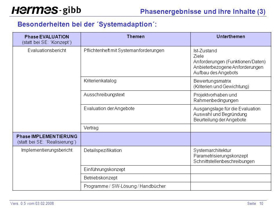 - Vers. 0.5 vom 03.02.2008Seite 10 Phase EVALUATION (statt bei SE: ´Konzept´) ThemenUnterthemen EvaluationsberichtPflichtenheft mit Systemanforderunge